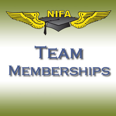 Team Memberships